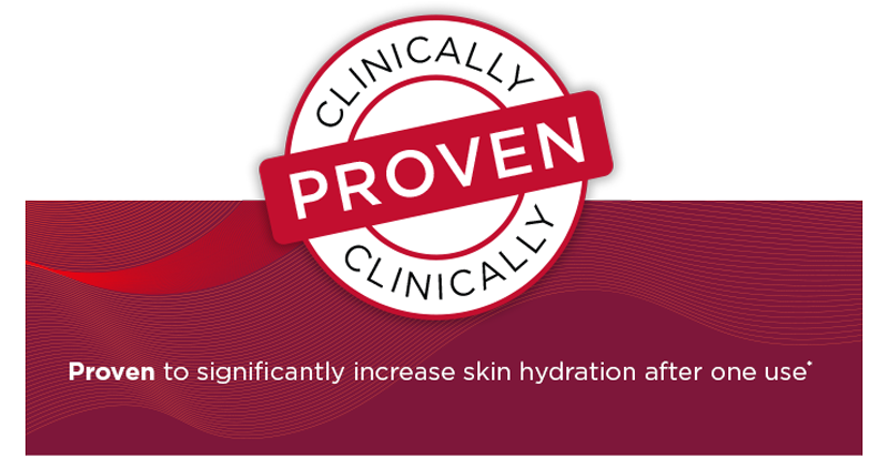 Clinically Proven to significantly increase skin hydration after one use*